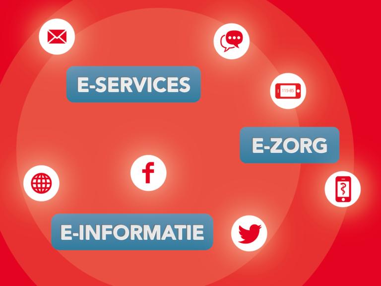 eHealth Meetlat 2020: welke digitale diensten bieden Brabantse en Zeeuwse zorgaanbieders aan?
